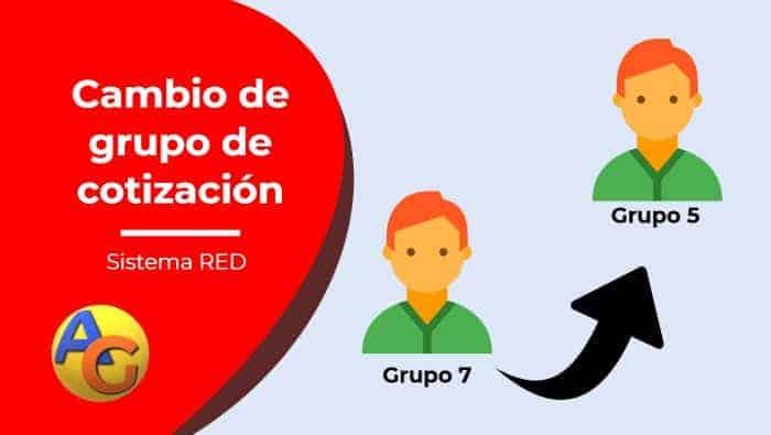 Cambio de grupo de cotización Sistema RED